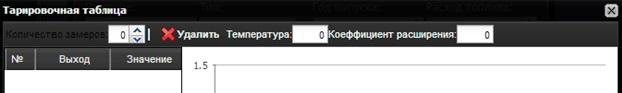 http://img.gps-tracker.com.ua/fuel_temp.jpg