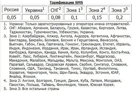 http://img.gps-tracker.com.ua/manual/sms_tarif.jpg